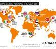 uitvaartkost-wereldwijd
